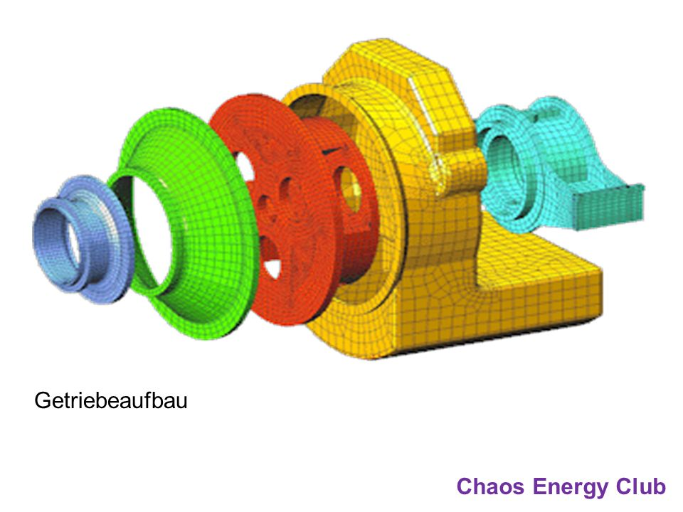 Getriebeaufbau Chaos Energy Club