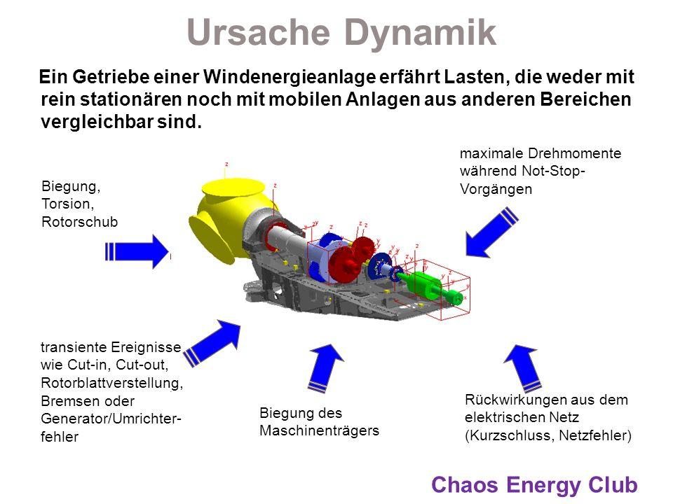 Ursache Dynamik Ein Getriebe einer Windenergieanlage erfährt Lasten, die weder mit rein stationären noch mit mobilen Anlagen aus anderen Bereichen ver