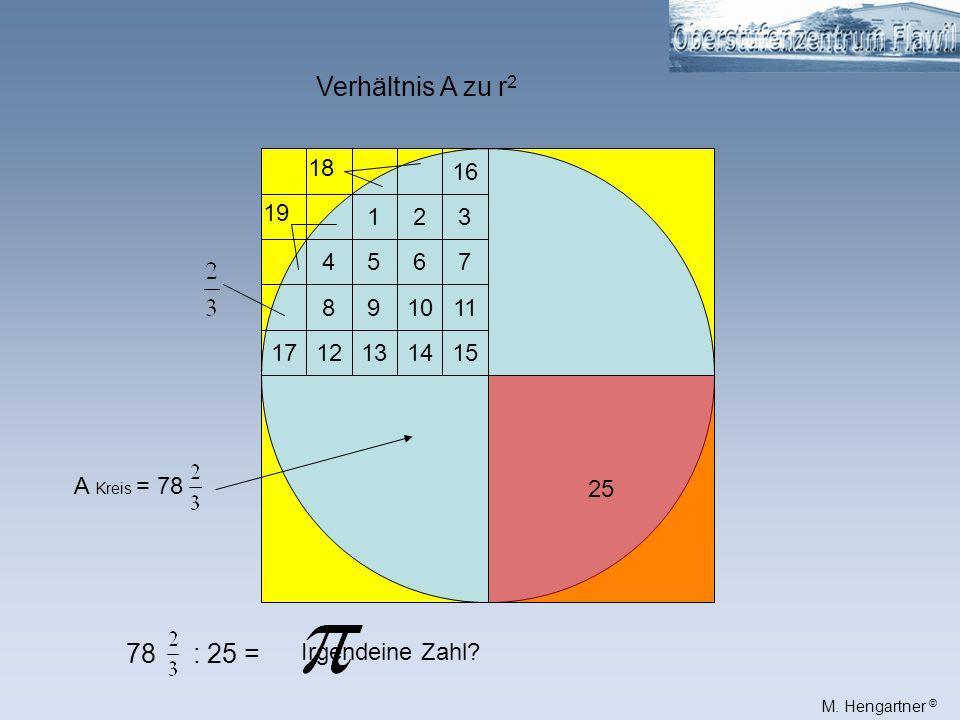 M. Hengartner © 78 : 25 = A Kreis : r 2 = r2 r2 A Kreis = r 2 r r