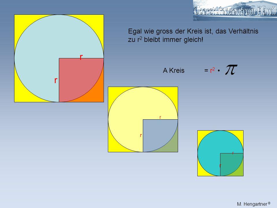 M. Hengartner © r r r r r r Egal wie gross der Kreis ist, das Verhältnis zu r 2 bleibt immer gleich! A Kreis = r 2