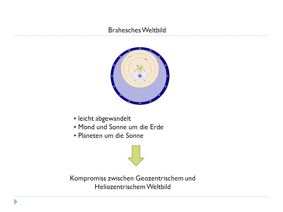 Brahesches Weltbild leicht abgewandelt Mond und Sonne um die Erde Planeten um die Sonne Kompromiss zwischen Geozentrischem und Heliozentrischem Weltbi