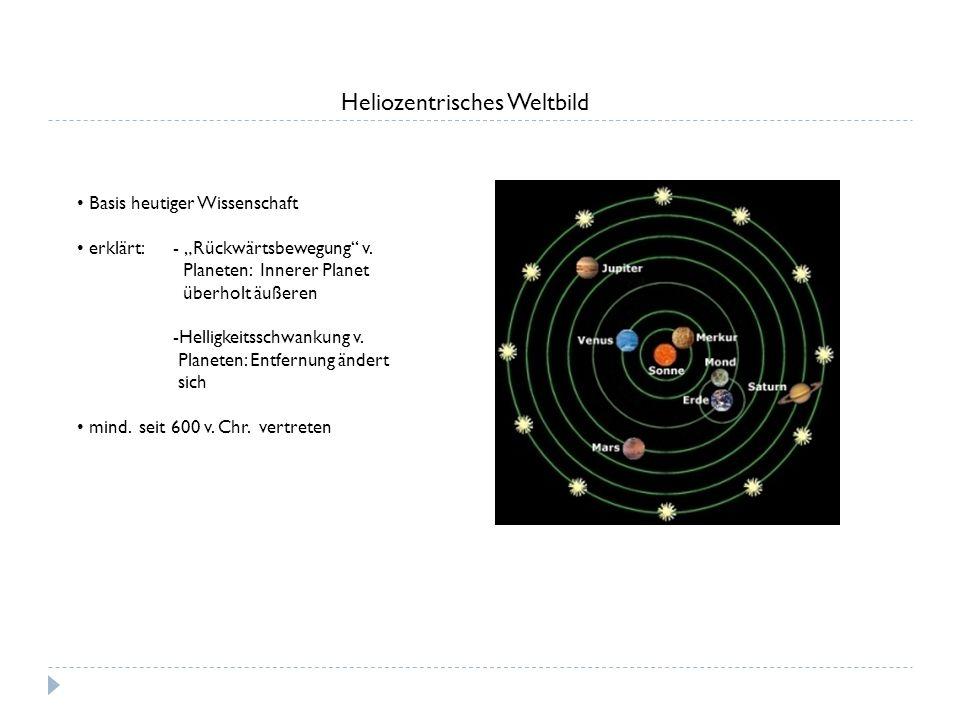Heliozentrisches Weltbild Basis heutiger Wissenschaft erklärt: - Rückwärtsbewegung v. Planeten: Innerer Planet überholt äußeren -Helligkeitsschwankung