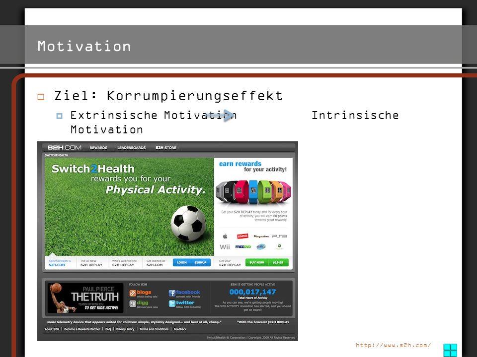 Motivation Korrumpierungseffekt (Overjustification Effect) Extrinsische Motivation Intrinsische Motivation http://www.s2h.com/
