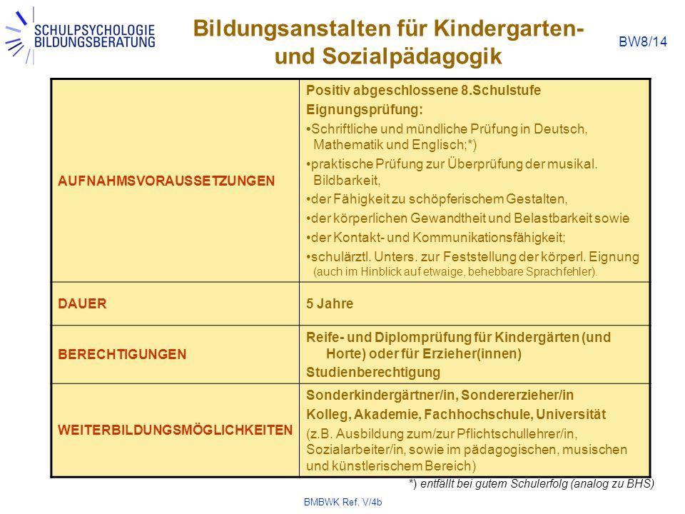 BMBWK Ref. V/4b BW8/14 Bildungsanstalten für Kindergarten- und Sozialpädagogik AUFNAHMSVORAUSSETZUNGEN Positiv abgeschlossene 8.Schulstufe Eignungsprü