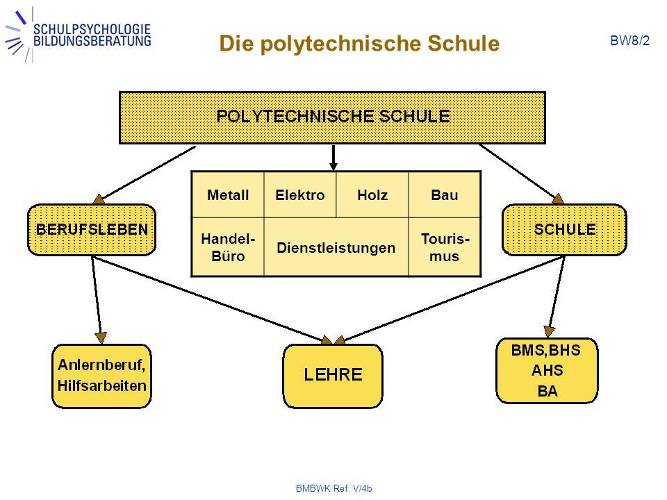 BMBWK Ref. V/4b BW8/2 Die polytechnische Schule MetallElektroHolzBau Handel- Büro Dienstleistungen Touris- mus