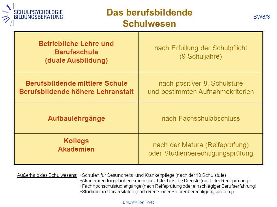 BMBWK Ref. V/4b BW8/3 Das berufsbildende Schulwesen Betriebliche Lehre und Berufsschule (duale Ausbildung) nach Erfüllung der Schulpflicht (9 Schuljah