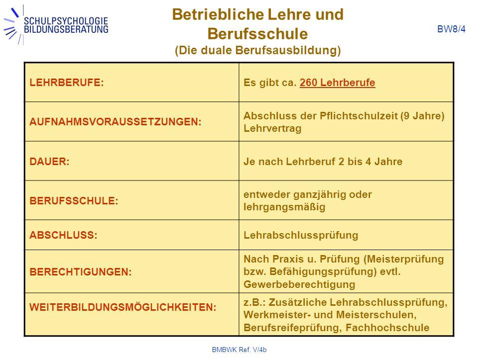BMBWK Ref. V/4b BW8/4 Betriebliche Lehre und Berufsschule (Die duale Berufsausbildung) LEHRBERUFE:Es gibt ca. 260 Lehrberufe260 Lehrberufe AUFNAHMSVOR