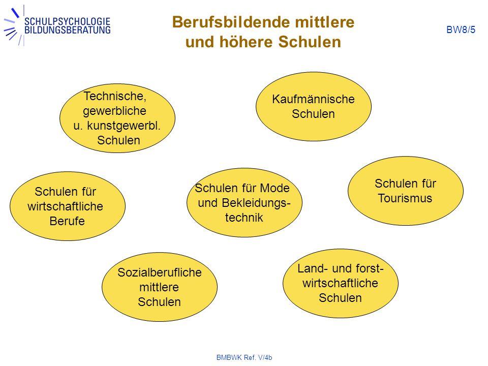 BMBWK Ref. V/4b BW8/5 Berufsbildende mittlere und höhere Schulen Technische, gewerbliche u. kunstgewerbl. Schulen Schulen für Mode und Bekleidungs- te