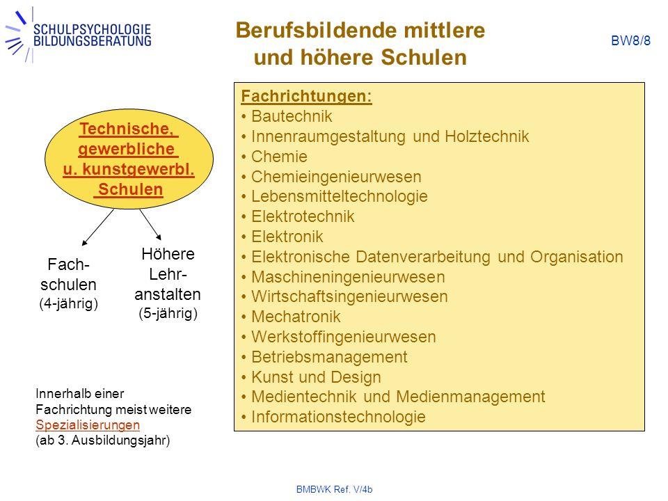 BMBWK Ref. V/4b BW8/8 Berufsbildende mittlere und höhere Schulen Technische, gewerbliche u. kunstgewerbl. Schulen Fachrichtungen: Bautechnik Innenraum