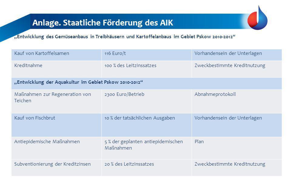 Entwicklung des Gemüseanbaus in Treibhäusern und Kartoffelanbaus im Gebiet Pskow 2010-2012 Kauf von Kartoffelsamen116 Euro/tVorhandensein der Unterlag