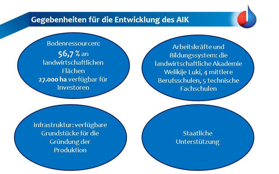 Gegebenheiten für die Entwicklung des AIK Bodenressourcen: 56,7 % an landwirtschaftlichen Flächen 27.000 ha verfügbar für Investoren Infrastruktur: ve