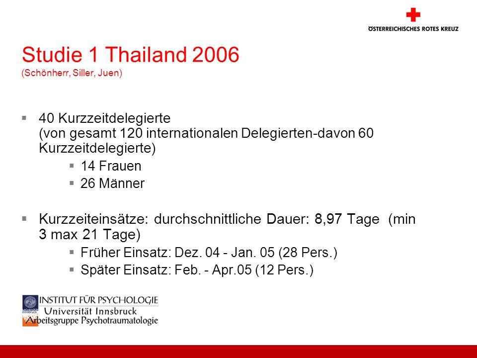 Studie 1 Thailand 2006 (Sch ö nherr, Siller, Juen) 40 Kurzzeitdelegierte (von gesamt 120 internationalen Delegierten-davon 60 Kurzzeitdelegierte) 14 F