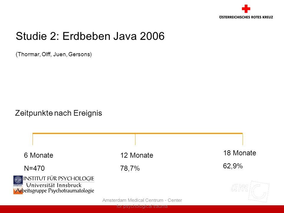 Studie 2: Erdbeben Java 2006 ( Thormar, Olff, Juen, Gersons) Zeitpunkte nach Ereignis 6 Monate N=470 12 Monate 78,7% 18 Monate 62,9% Amsterdam Medical