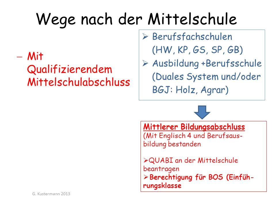 Wege nach der Mittelschule Berufsfachschulen (HW, KP, GS, SP, GB) Ausbildung +Berufsschule (Duales System und/oder BGJ: Holz, Agrar) Mit Qualifizieren