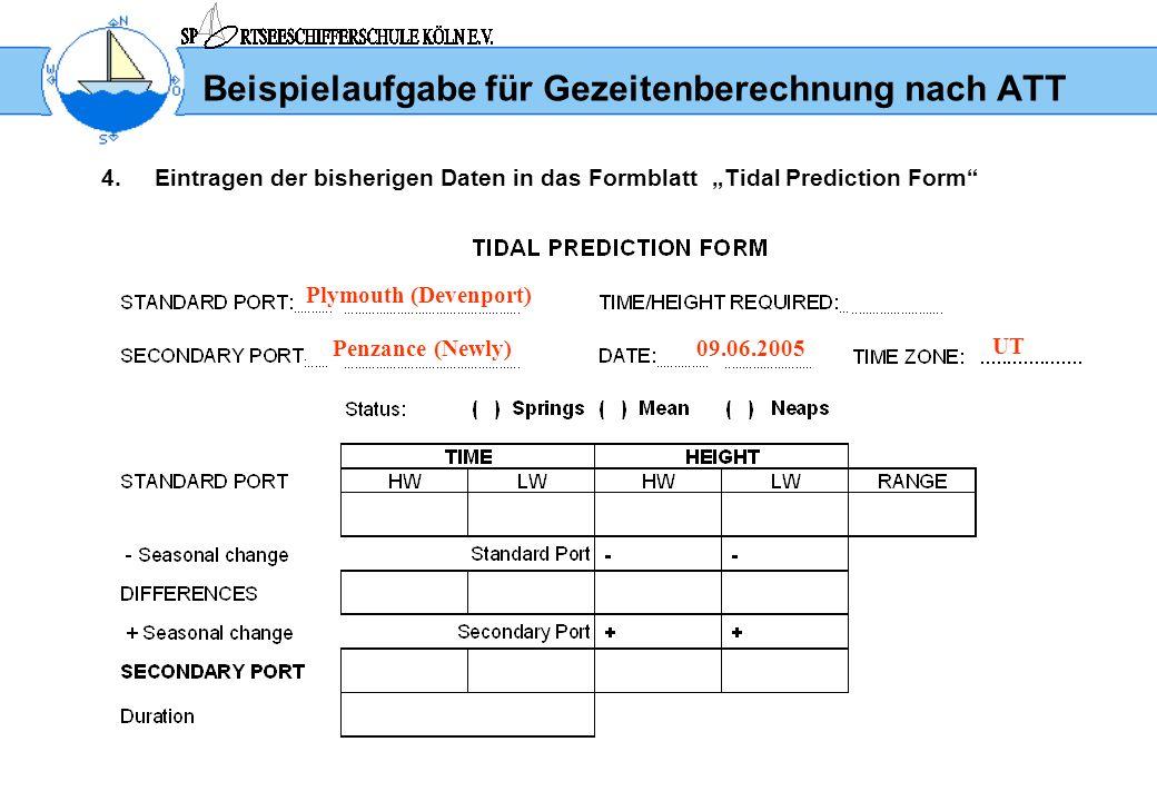 Beispielaufgabe für Gezeitenberechnung nach ATT 4.Eintragen der bisherigen Daten in das Formblatt Tidal Prediction Form Plymouth (Devenport) Penzance