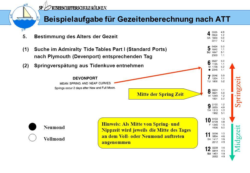 Beispielaufgabe für Gezeitenberechnung nach ATT (1)Suche im Admiralty Tide Tables Part I (Standard Ports) nach Plymouth (Devenport) entsprechenden Tag