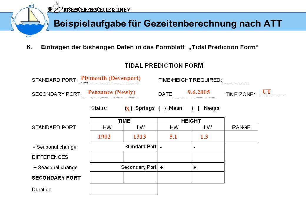 Beispielaufgabe für Gezeitenberechnung nach ATT 6.Eintragen der bisherigen Daten in das Formblatt Tidal Prediction Form Plymouth (Devenport) Penzance