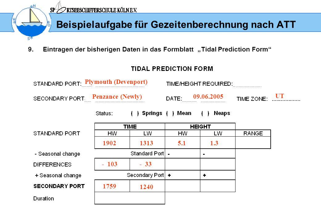 Beispielaufgabe für Gezeitenberechnung nach ATT 9.Eintragen der bisherigen Daten in das Formblatt Tidal Prediction Form Plymouth (Devenport) Penzance