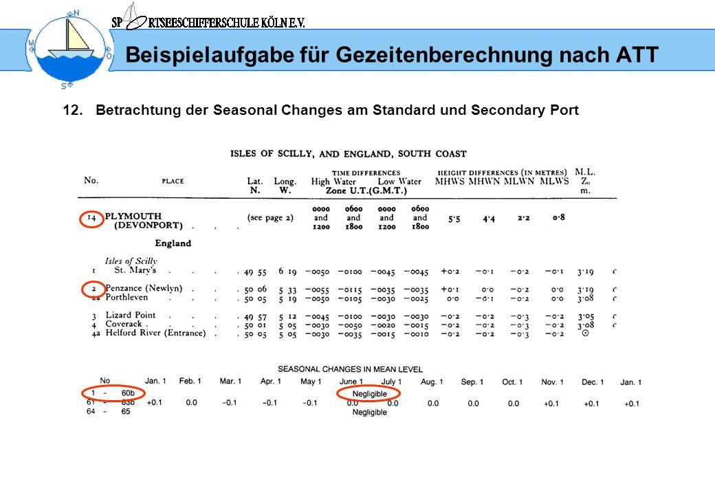 Beispielaufgabe für Gezeitenberechnung nach ATT 12.Betrachtung der Seasonal Changes am Standard und Secondary Port