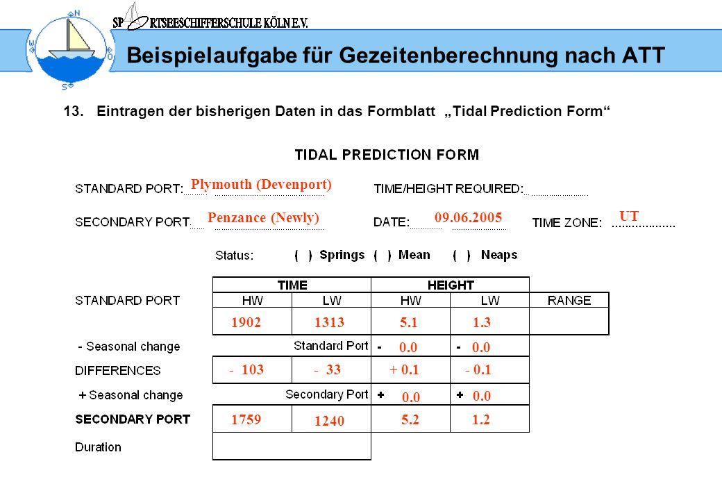 Beispielaufgabe für Gezeitenberechnung nach ATT 13.Eintragen der bisherigen Daten in das Formblatt Tidal Prediction Form Plymouth (Devenport) Penzance