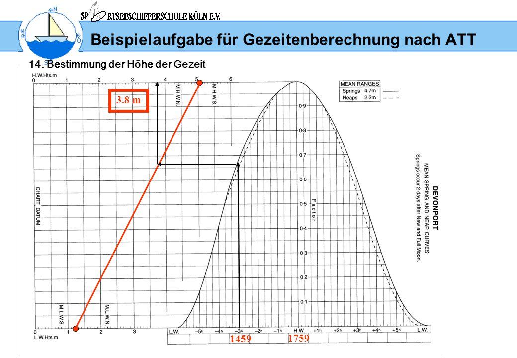 Beispielaufgabe für Gezeitenberechnung nach ATT 1759 1459 3.8 m 14. Bestimmung der Höhe der Gezeit