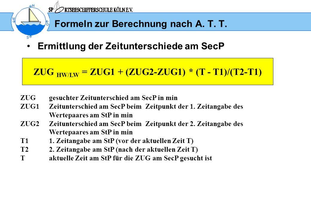 Formeln zur Berechnung nach A. T. T. Ermittlung der Zeitunterschiede am SecP ZUG HW/LW = ZUG1 + (ZUG2-ZUG1) * (T - T1)/(T2-T1) ZUGgesuchter Zeitunters
