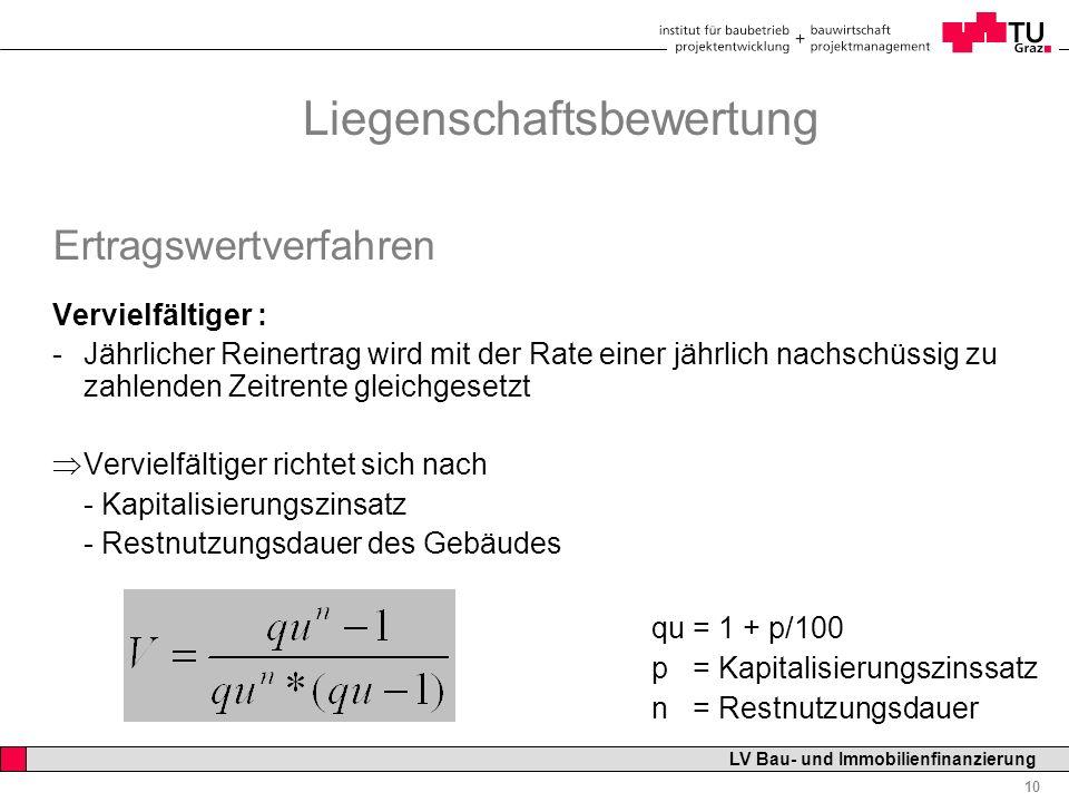 Professor Horst Cerjak, 19.12.2005 10 LV Bau- und Immobilienfinanzierung Ertragswertverfahren Vervielfältiger : -Jährlicher Reinertrag wird mit der Ra
