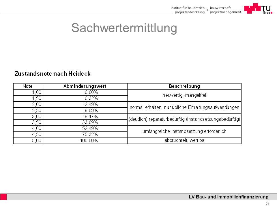Professor Horst Cerjak, 19.12.2005 21 LV Bau- und Immobilienfinanzierung Sachwertermittlung