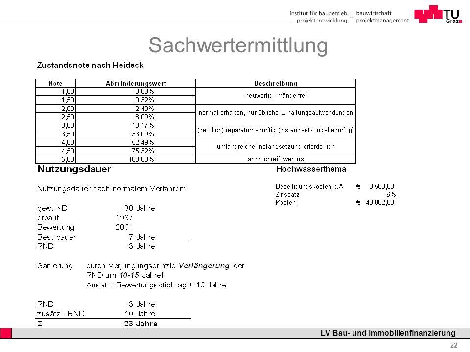 Professor Horst Cerjak, 19.12.2005 22 LV Bau- und Immobilienfinanzierung Sachwertermittlung