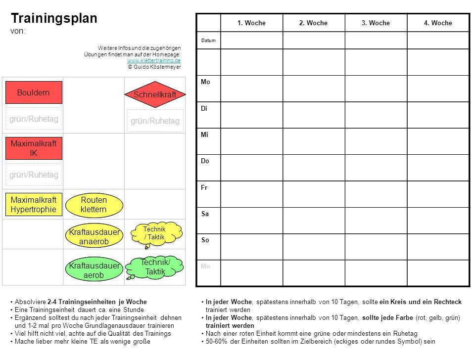 1. Woche2. Woche3. Woche4. Woche Datum HypertrophiePlal In jeder Woche, spätestens innerhalb von 10 Tagen, sollte ein Kreis und ein Rechteck trainiert