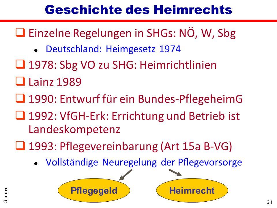 24 Ganner Geschichte des Heimrechts qEinzelne Regelungen in SHGs: NÖ, W, Sbg l Deutschland: Heimgesetz 1974 q1978: Sbg VO zu SHG: Heimrichtlinien qLai