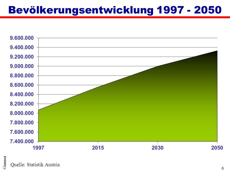6 Ganner Bevölkerungsentwicklung 1997 - 2050 Quelle: Statistik Austria
