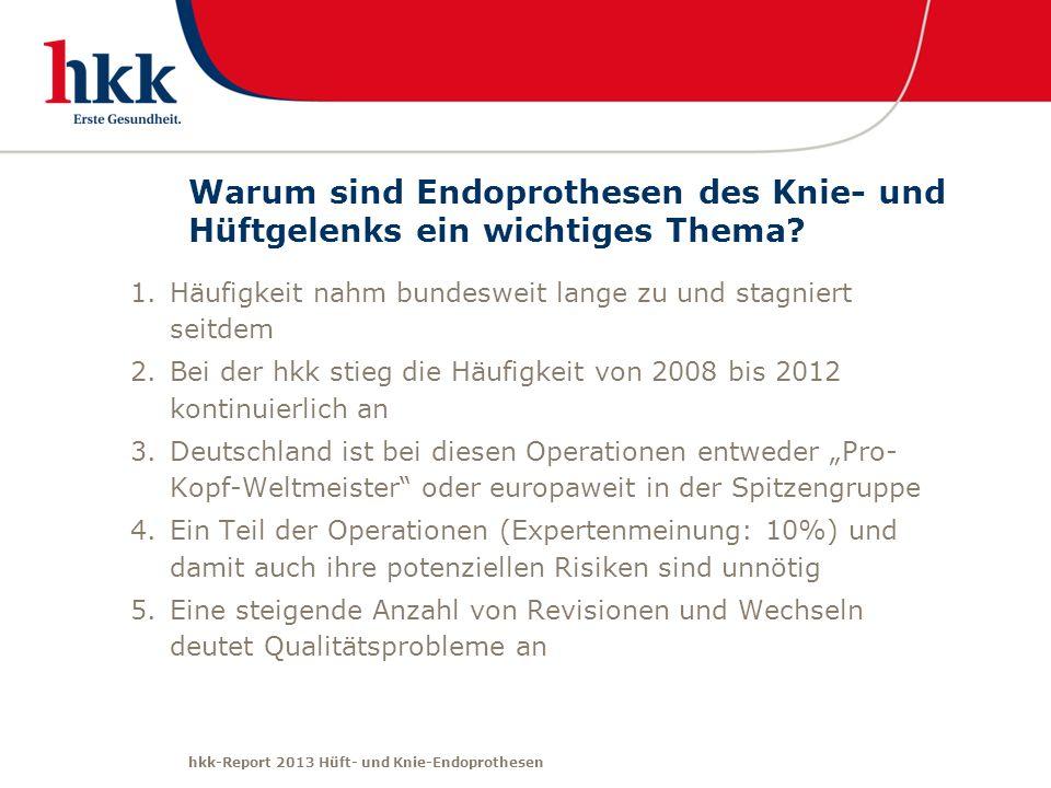 hkk-Report 2013 Hüft- und Knie-Endoprothesen Warum sind Endoprothesen des Knie- und Hüftgelenks ein wichtiges Thema? 1.Häufigkeit nahm bundesweit lang