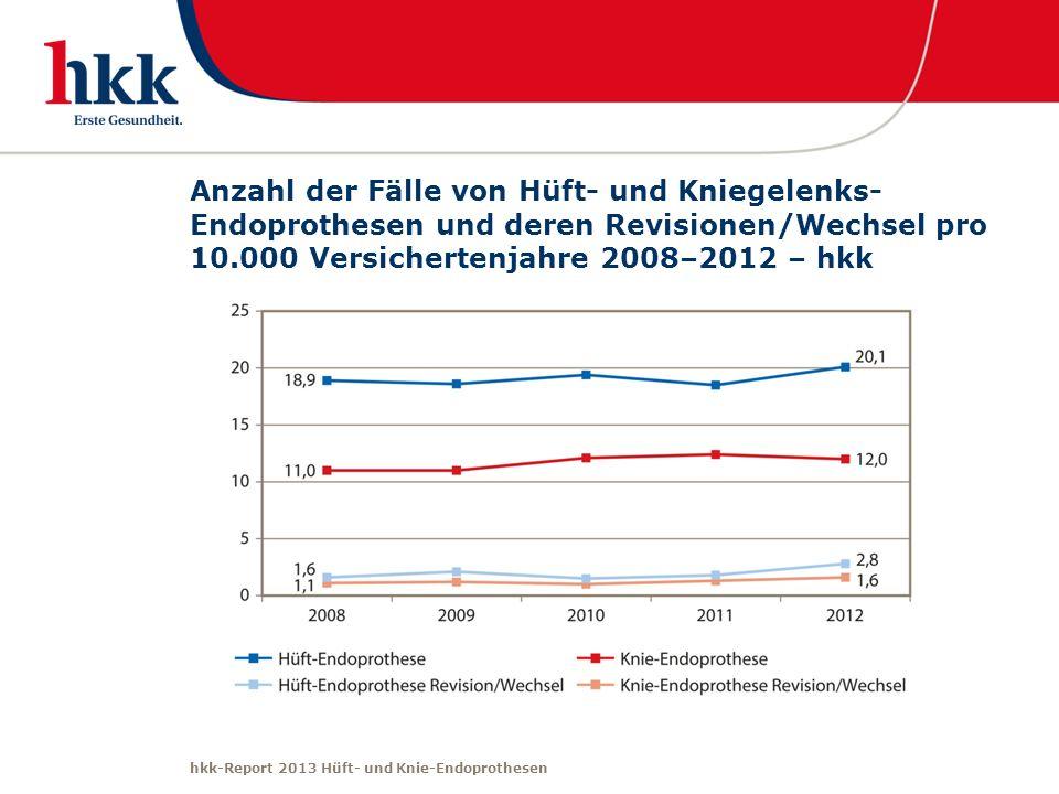hkk-Report 2013 Hüft- und Knie-Endoprothesen Anzahl der Fälle von Hüft- und Kniegelenks- Endoprothesen und deren Revisionen/Wechsel pro 10.000 Versich