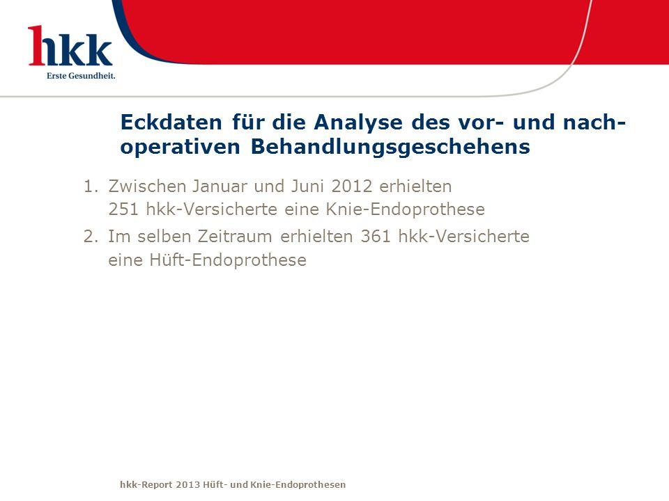 hkk-Report 2013 Hüft- und Knie-Endoprothesen Eckdaten für die Analyse des vor- und nach- operativen Behandlungsgeschehens 1.Zwischen Januar und Juni 2