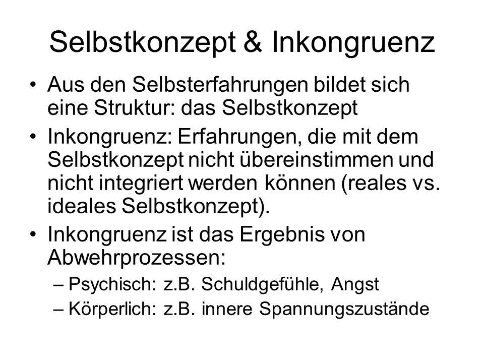 Psychotherapeutisches Beziehungsangebot Kongruenz (Echtheit) Unbedingte Wertschätzung (bedingungsfreie Anerkennung): Empathie (einfühlendes Verstehen)