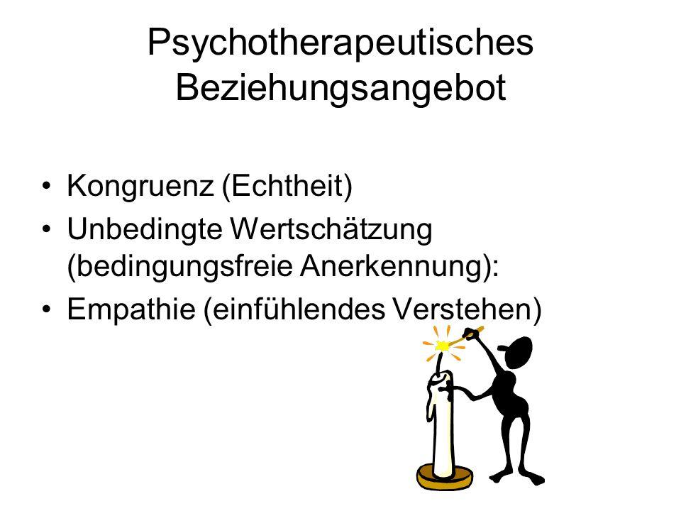 Kongruenz (Echtheit) Therapeut achtet akzeptierend darauf, was in ihm selbst vorgeht Therapeut wird vom Patienten als unverfälscht erlebt Kein statischer, sondern ein vom Erleben und dessen Reflexion getragener Prozess im Therapeuten