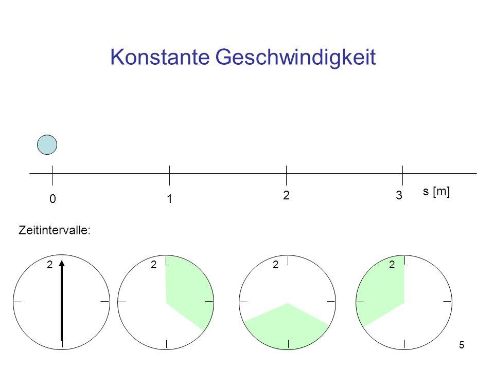 5 Konstante Geschwindigkeit 2222 s [m] 01 23 Zeitintervalle:
