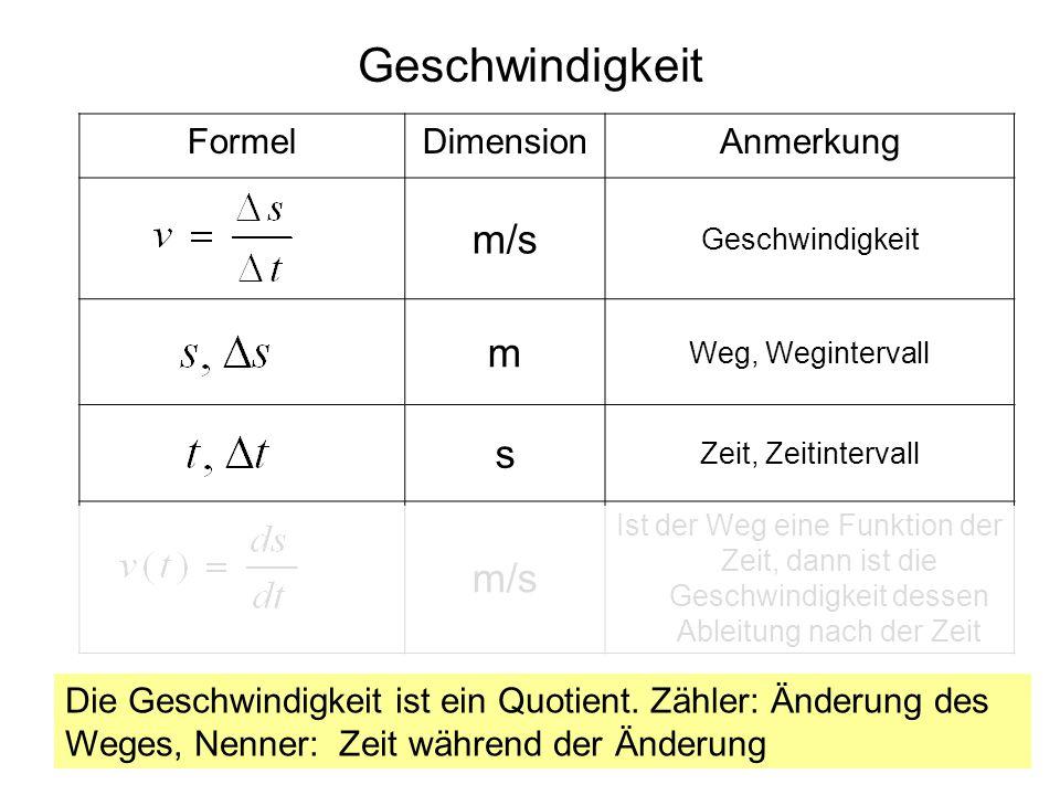 7 FormelDimensionAnmerkung m/s Geschwindigkeit m Weg, Wegintervall s Zeit, Zeitintervall m/s Ist der Weg eine Funktion der Zeit, dann ist die Geschwin