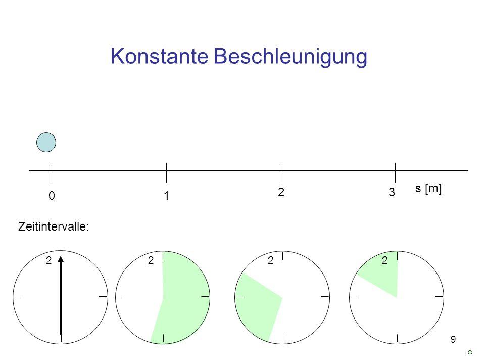 9 Konstante Beschleunigung 2222 s [m] 01 23 Zeitintervalle: