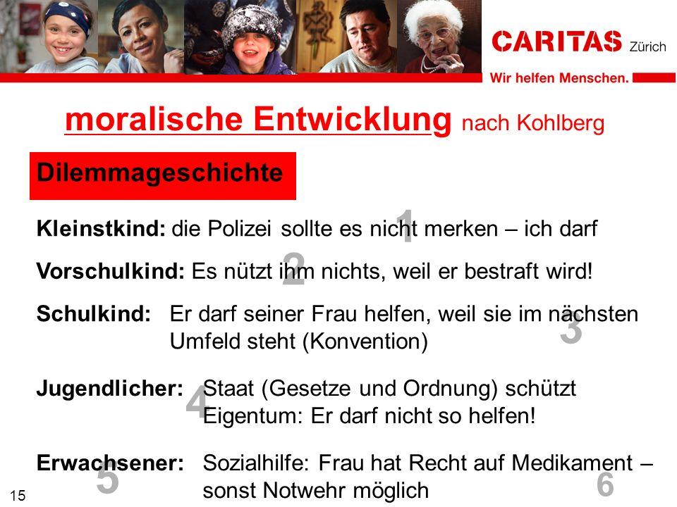 6 5 4 3 1 2 15 Dilemmageschichte moralische Entwicklung nach Kohlberg Kleinstkind: die Polizei sollte es nicht merken – ich darf Vorschulkind: Es nütz