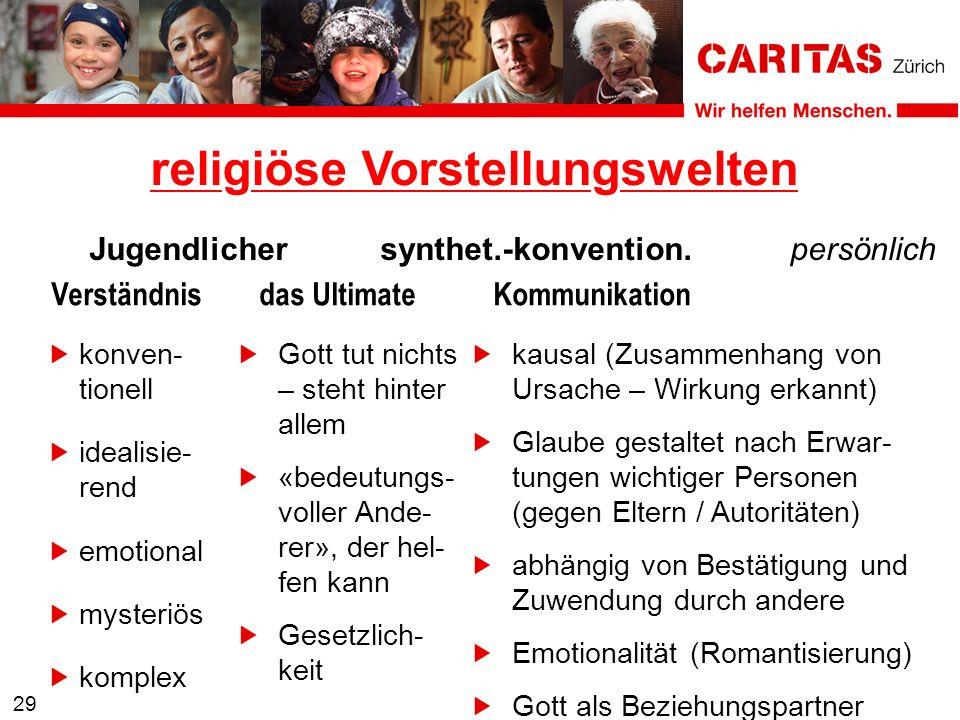 29 Jugendlichersynthet.-konvention.persönlich religiöse Vorstellungswelten konven- tionell idealisie- rend emotional mysteriös komplex Verständnisdas