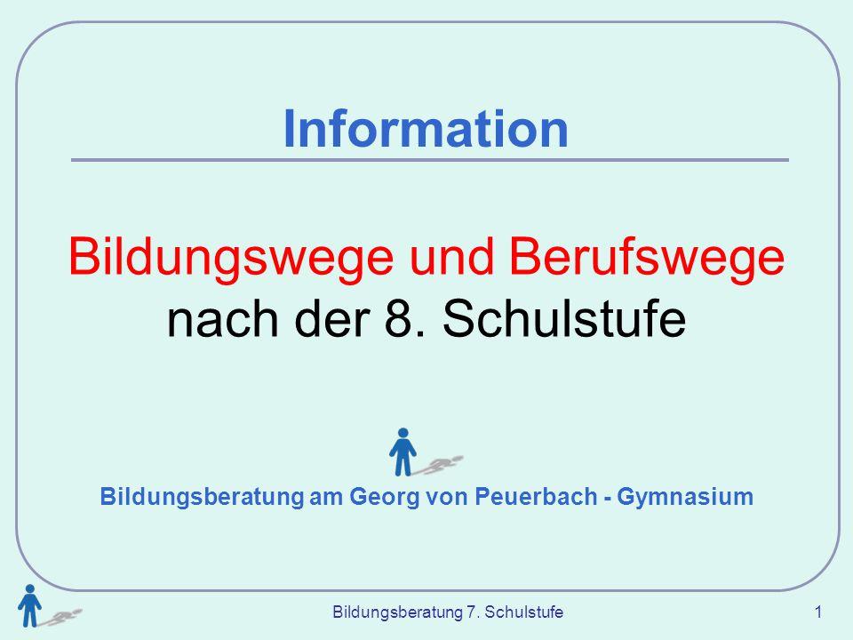 Bildungsberatung 7. Schulstufe 1 Bildungsberatung am Georg von Peuerbach - Gymnasium Information Bildungswege und Berufswege nach der 8. Schulstufe