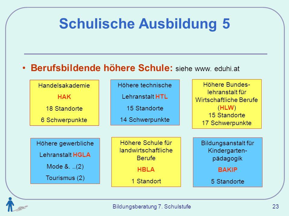 Bildungsberatung 7. Schulstufe 23 Schulische Ausbildung 5 Berufsbildende höhere Schule: siehe www. eduhi.at Handelsakademie HAK 18 Standorte 6 Schwerp