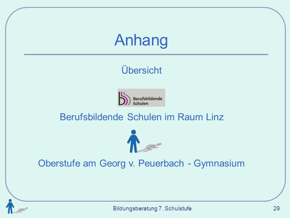 Bildungsberatung 7. Schulstufe 29 Übersicht Berufsbildende Schulen im Raum Linz Oberstufe am Georg v. Peuerbach - Gymnasium Anhang