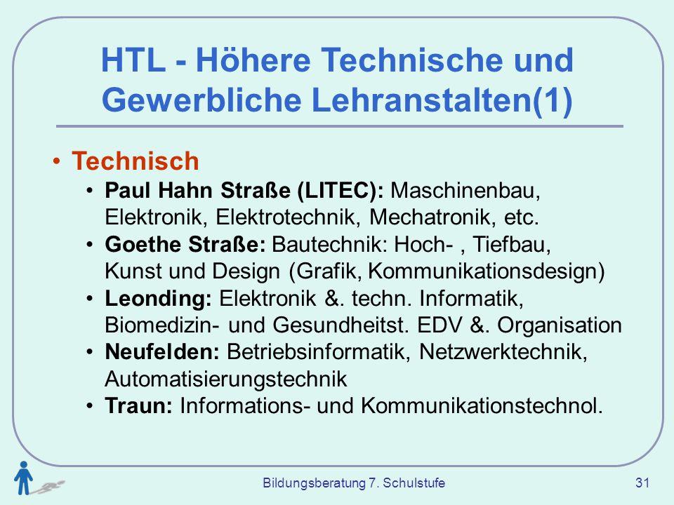 Bildungsberatung 7. Schulstufe 31 HTL - Höhere Technische und Gewerbliche Lehranstalten(1) Technisch Paul Hahn Straße (LITEC): Maschinenbau, Elektroni