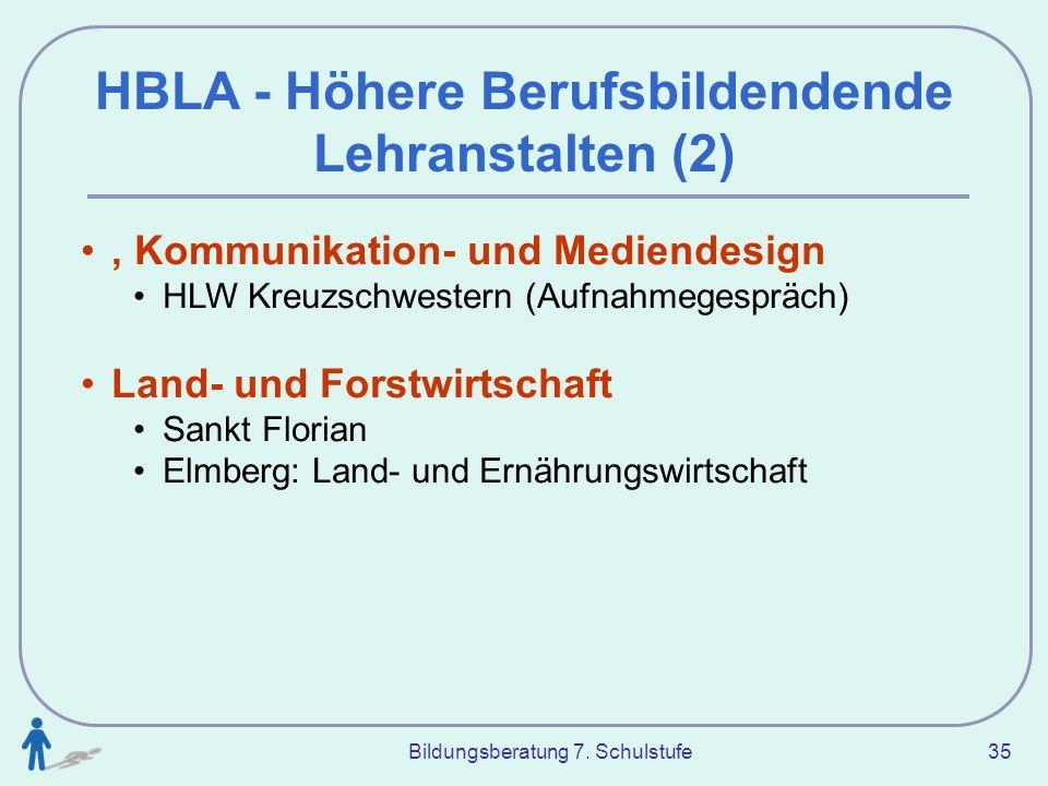 Bildungsberatung 7. Schulstufe 35 HBLA - Höhere Berufsbildendende Lehranstalten (2), Kommunikation- und Mediendesign HLW Kreuzschwestern (Aufnahmegesp