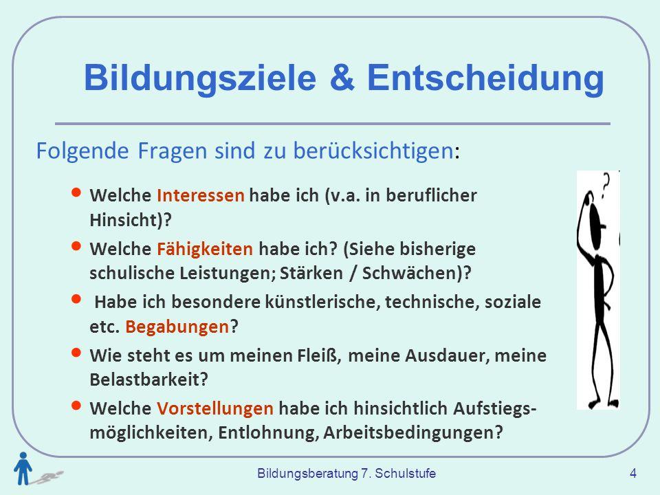 Bildungsberatung 7.Schulstufe 15 Interessen &.