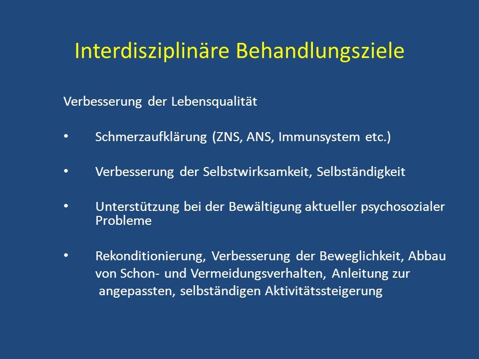 Interdisziplinäre Behandlungsziele Verbesserung der Lebensqualität Schmerzaufklärung (ZNS, ANS, Immunsystem etc.) Verbesserung der Selbstwirksamkeit,