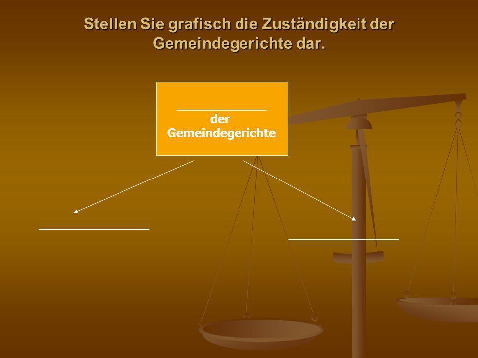 Stellen Sie grafisch die Zuständigkeit der Gemeindegerichte dar. ____________ der Gemeindegerichte _________________